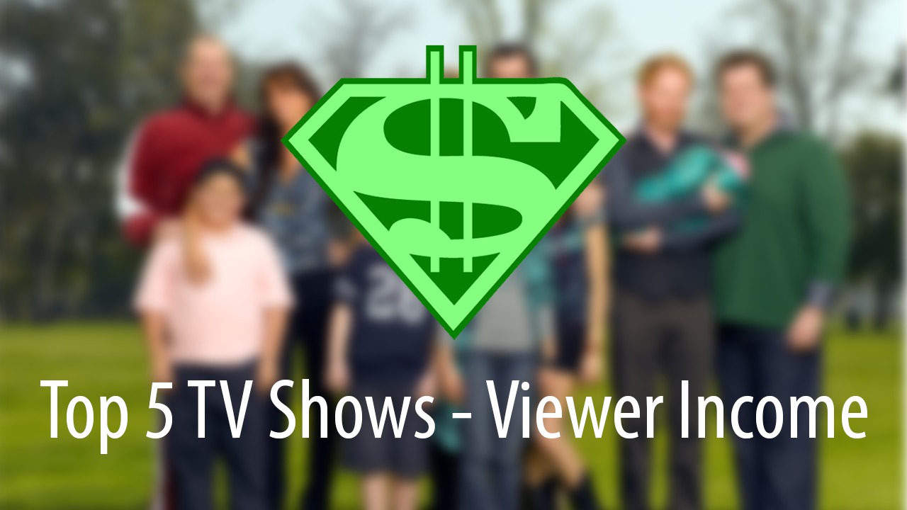 TV Shows viewer income